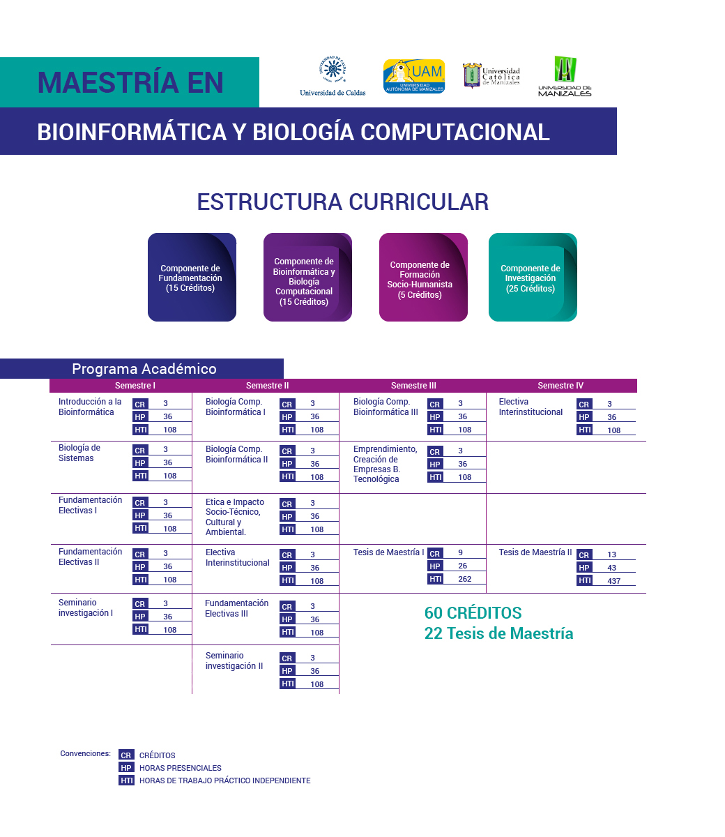 estudios_plan
